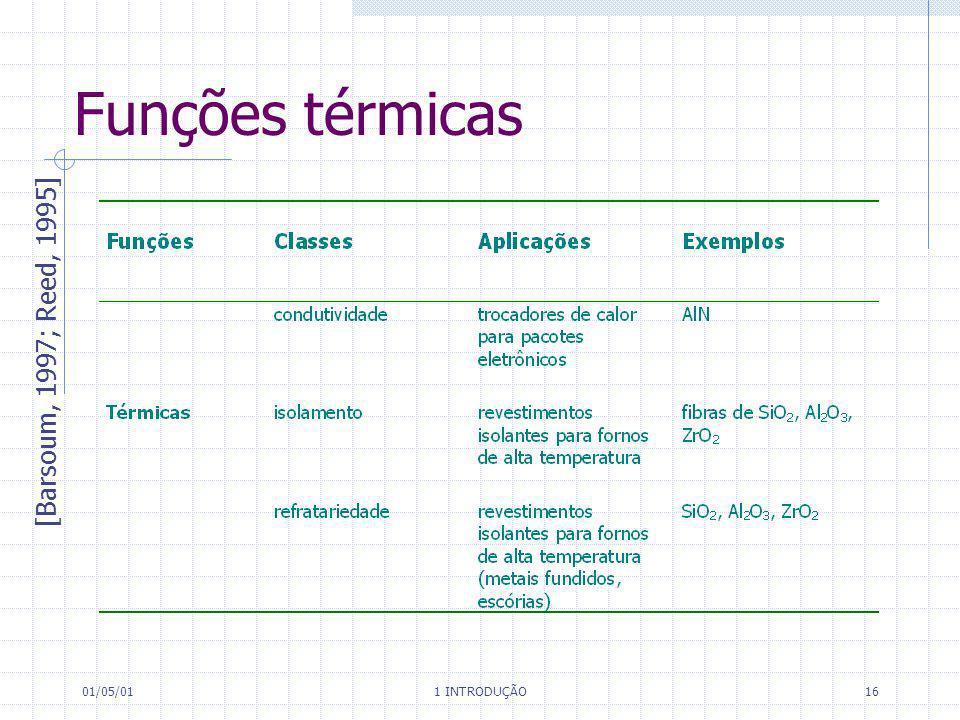 Funções térmicas [Barsoum, 1997; Reed, 1995] 01/05/01 1 INTRODUÇÃO